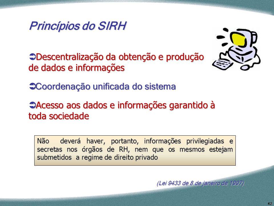 Princípios do SIRH Descentralização da obtenção e produção de dados e informações. Coordenação unificada do sistema.