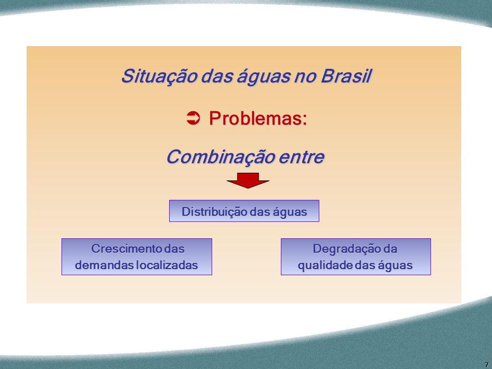 Situação das águas no Brasil