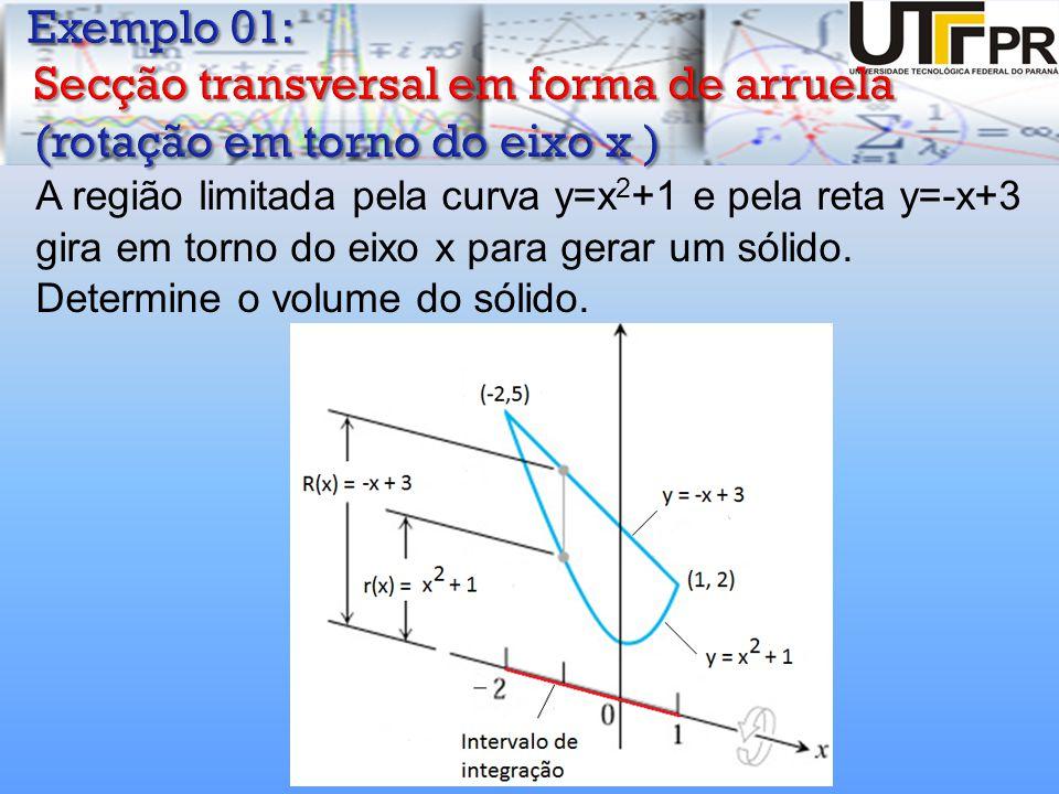 Exemplo 01: Secção transversal em forma de arruela (rotação em torno do eixo x )
