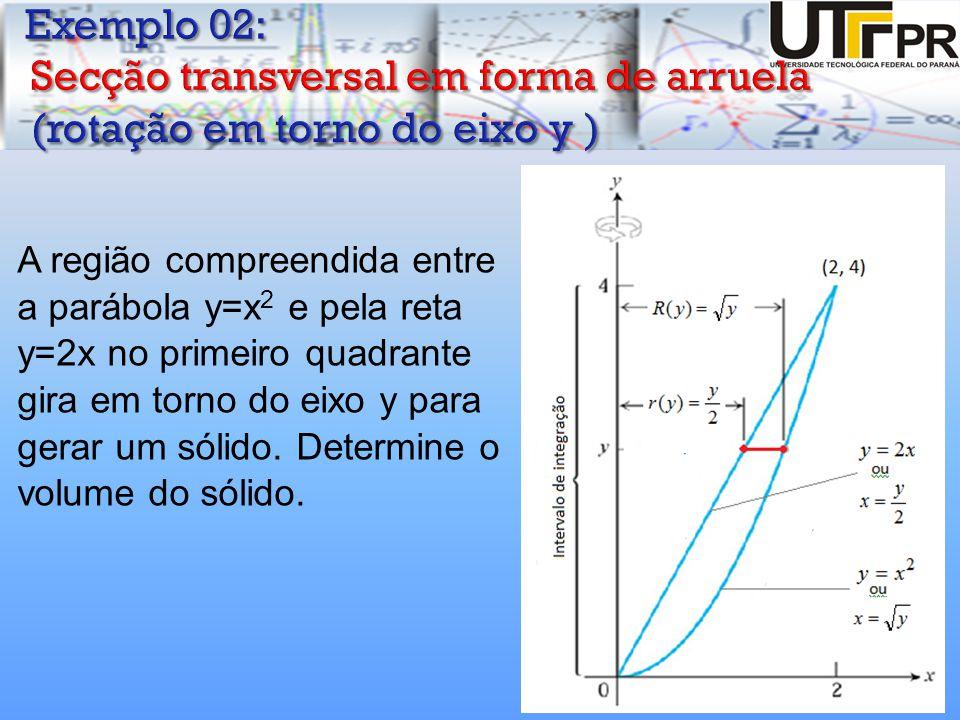 Exemplo 02: Secção transversal em forma de arruela (rotação em torno do eixo y )