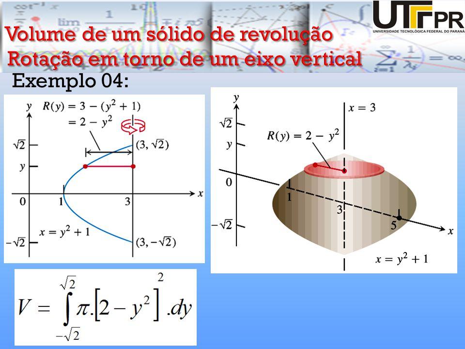 Volume de um sólido de revolução Rotação em torno de um eixo vertical