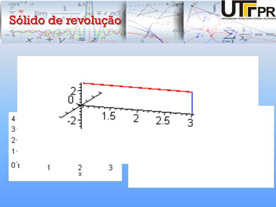 Sólido de revolução Sólidos de revolução são sólidos cujas formas podem ser geradas pela revolução de regiões planas em torno dos eixos.