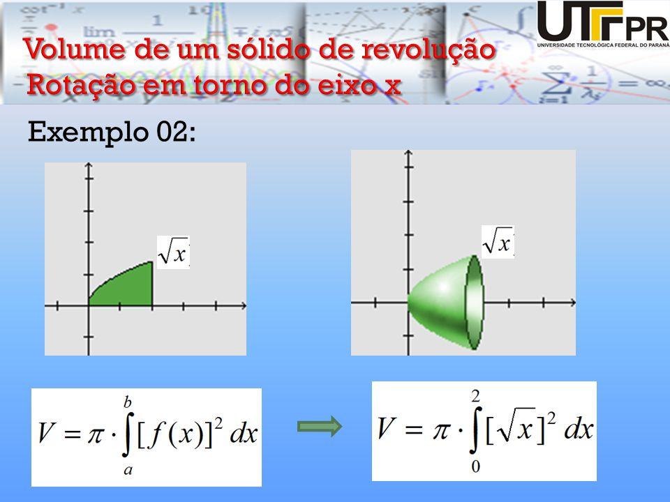 Volume de um sólido de revolução Rotação em torno do eixo x