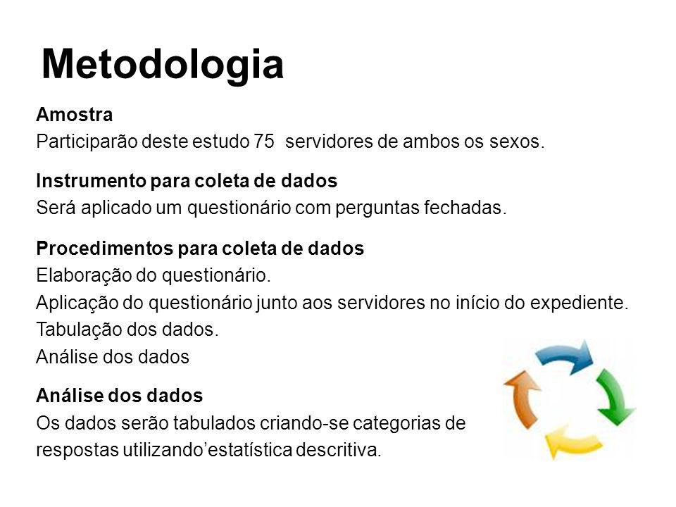 Metodologia Amostra. Participarão deste estudo 75 servidores de ambos os sexos. Instrumento para coleta de dados.