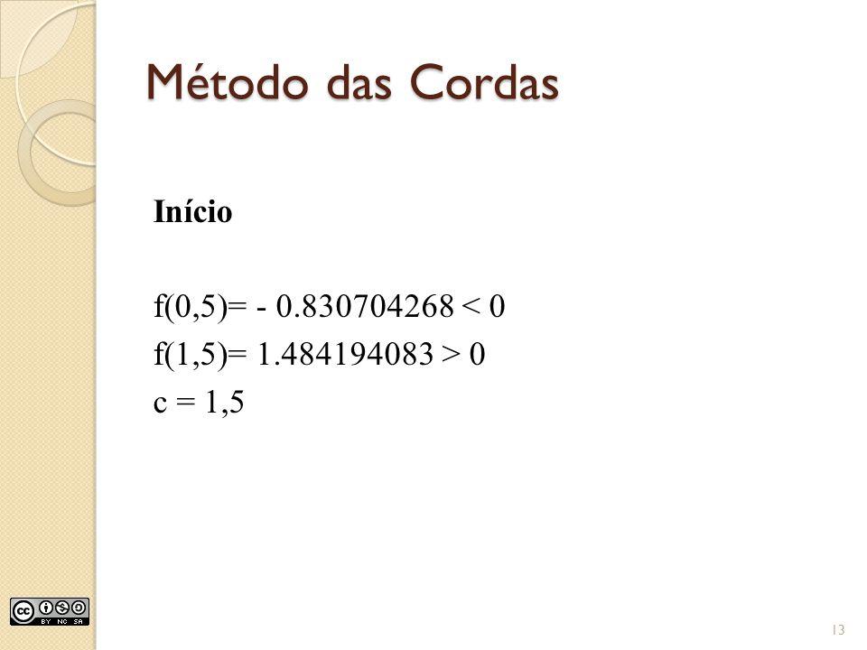 Método das Cordas Início f(0,5)= - 0.830704268 < 0 f(1,5)= 1.484194083 > 0 c = 1,5