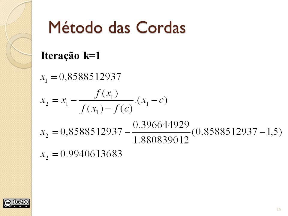 Método das Cordas Iteração k=1