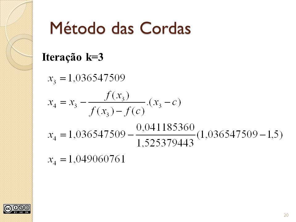 Método das Cordas Iteração k=3