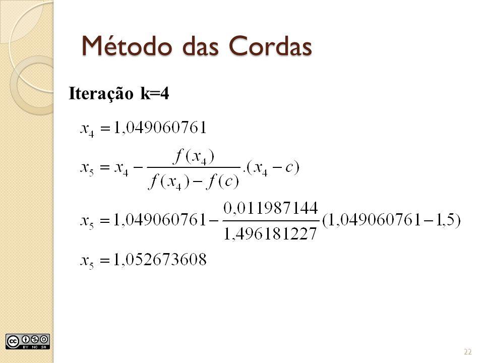 Método das Cordas Iteração k=4