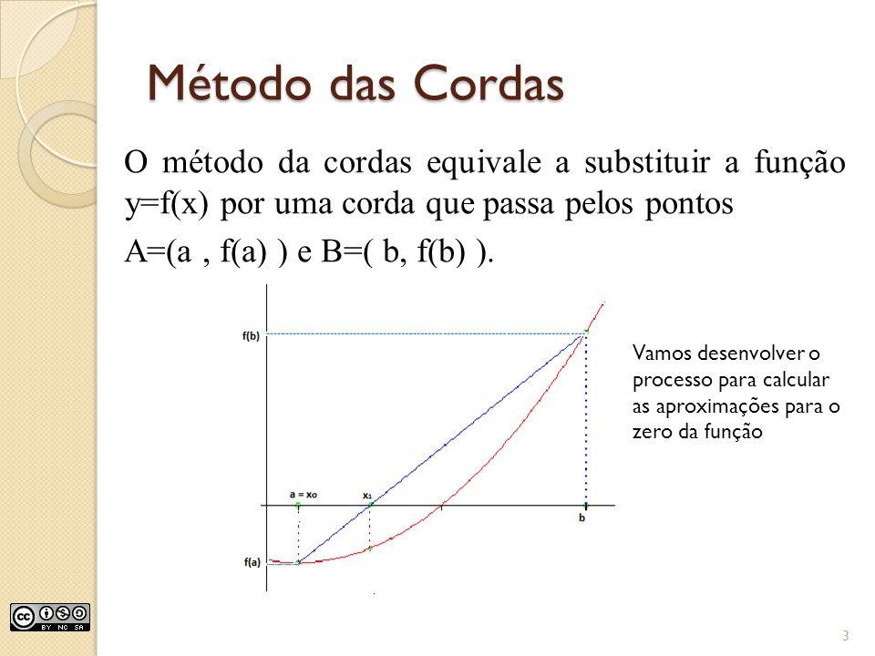 Método das Cordas O método da cordas equivale a substituir a função y=f(x) por uma corda que passa pelos pontos A=(a , f(a) ) e B=( b, f(b) ).