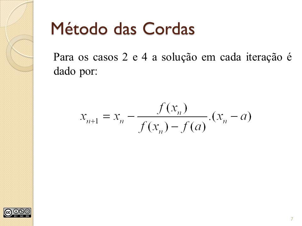Método das Cordas Para os casos 2 e 4 a solução em cada iteração é dado por: