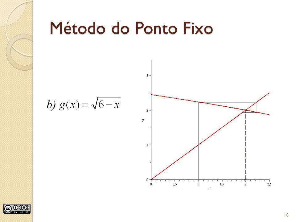 Método do Ponto Fixo b)