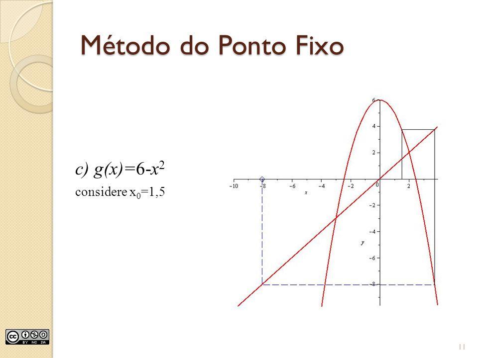 Método do Ponto Fixo c) g(x)=6-x2 considere x0=1,5