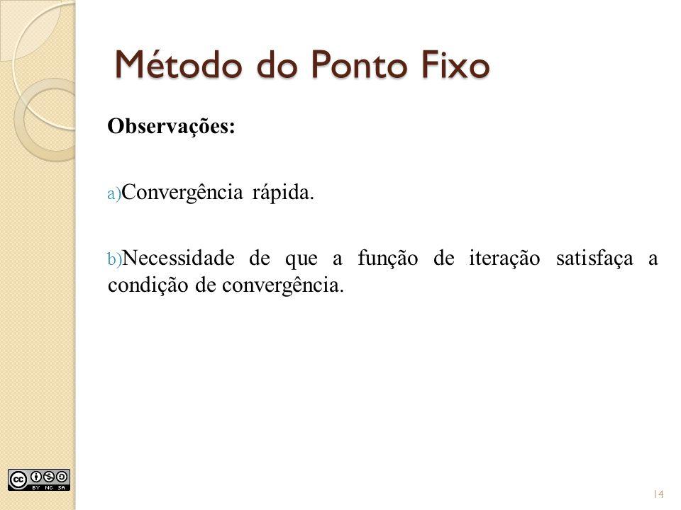 Método do Ponto Fixo Observações: Convergência rápida.