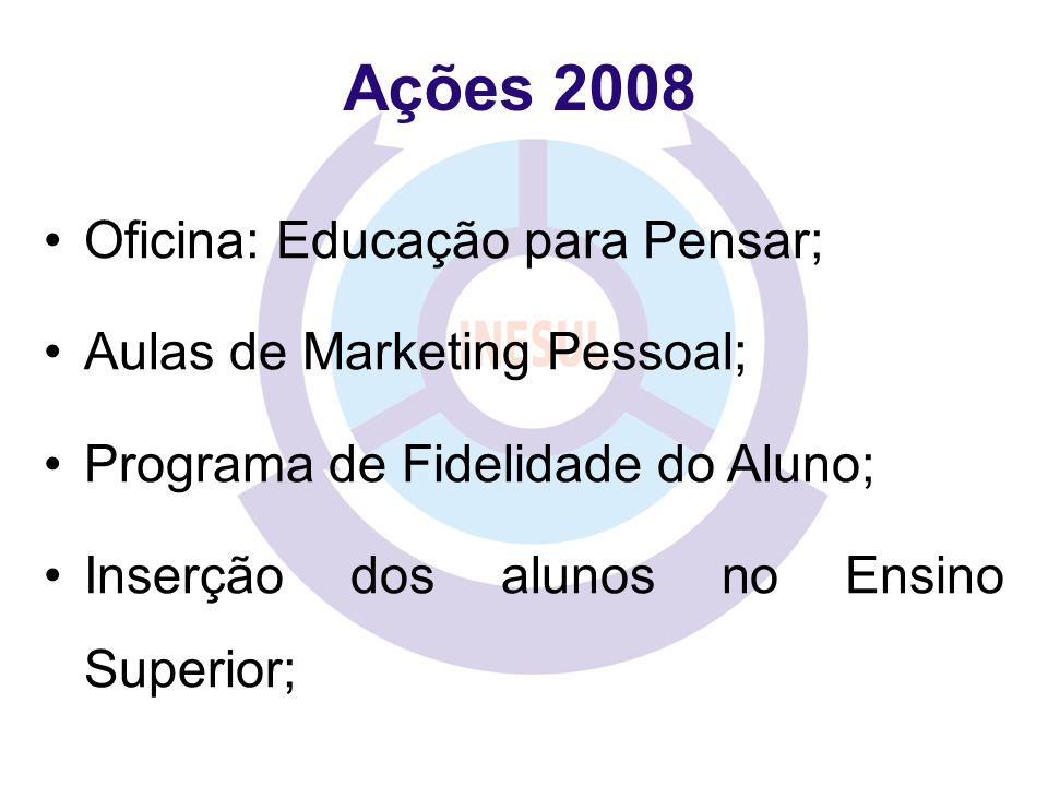 Ações 2008 Oficina: Educação para Pensar; Aulas de Marketing Pessoal;