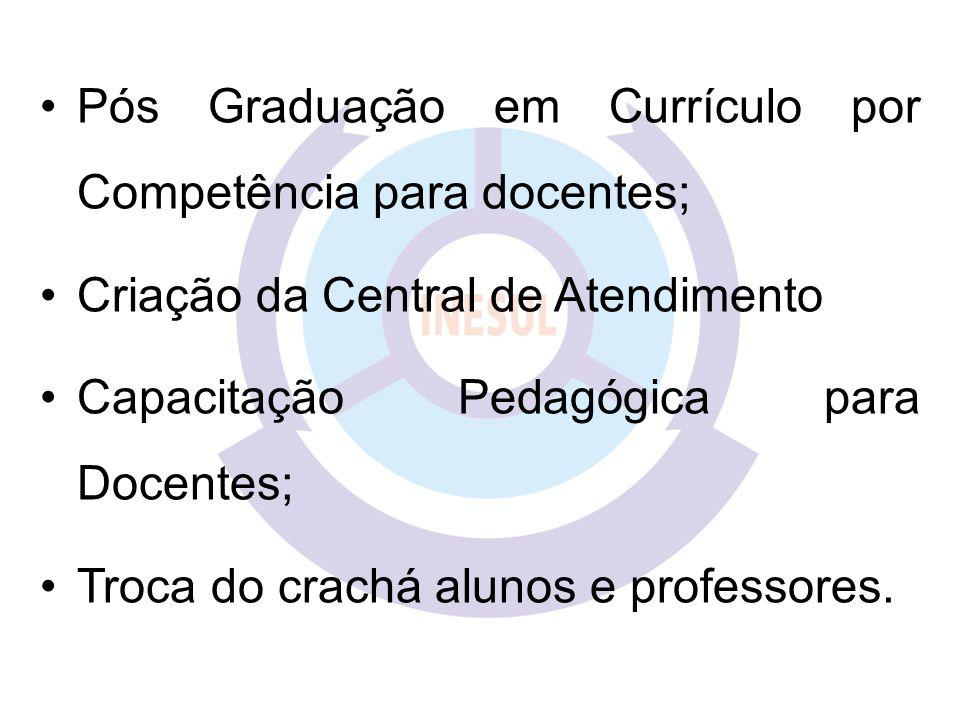 Pós Graduação em Currículo por Competência para docentes;