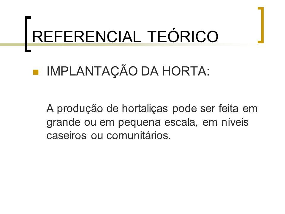 REFERENCIAL TEÓRICO IMPLANTAÇÃO DA HORTA: