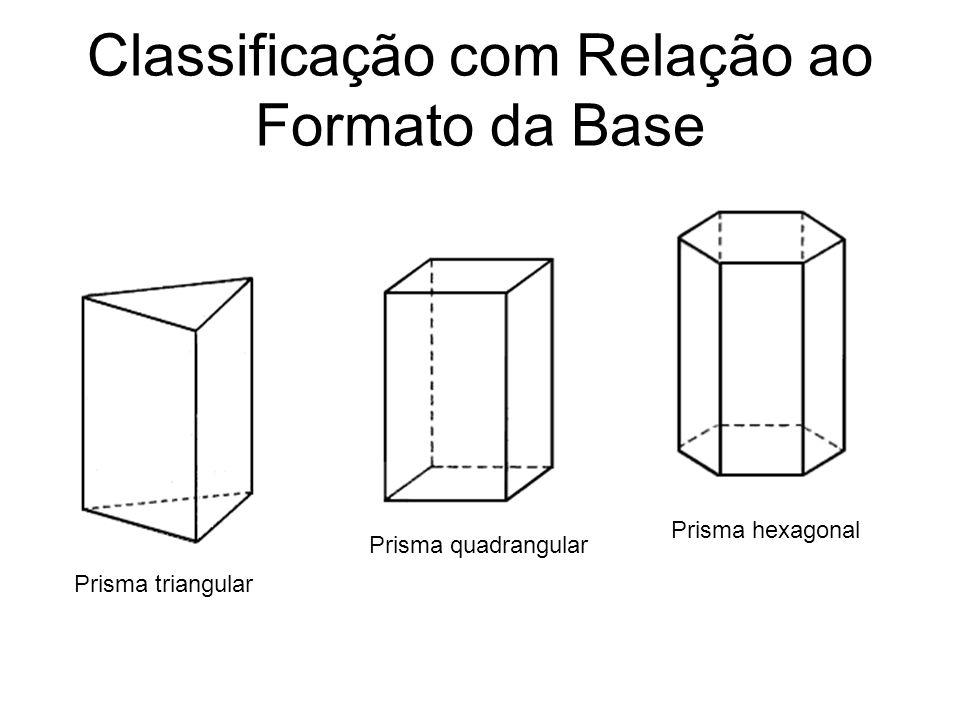 Classificação com Relação ao Formato da Base