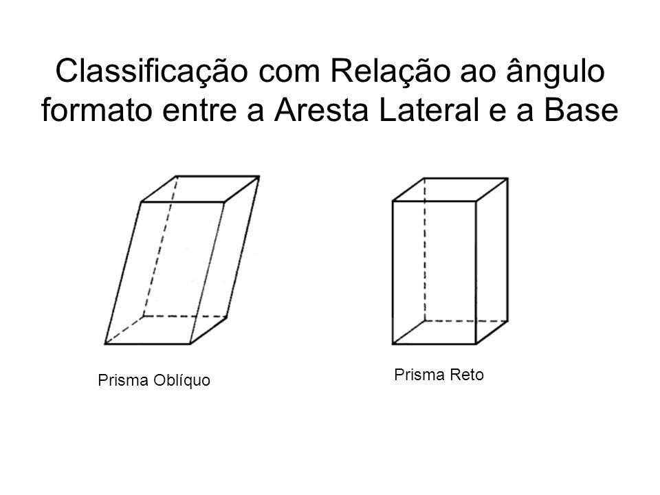 Classificação com Relação ao ângulo formato entre a Aresta Lateral e a Base