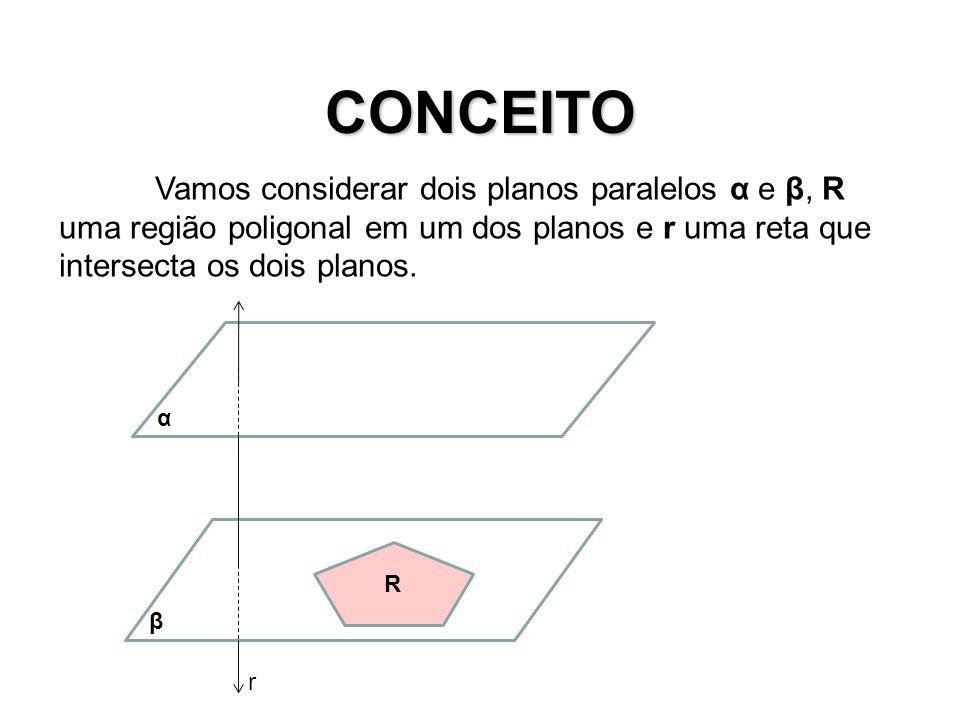 CONCEITO Vamos considerar dois planos paralelos α e β, R uma região poligonal em um dos planos e r uma reta que intersecta os dois planos.