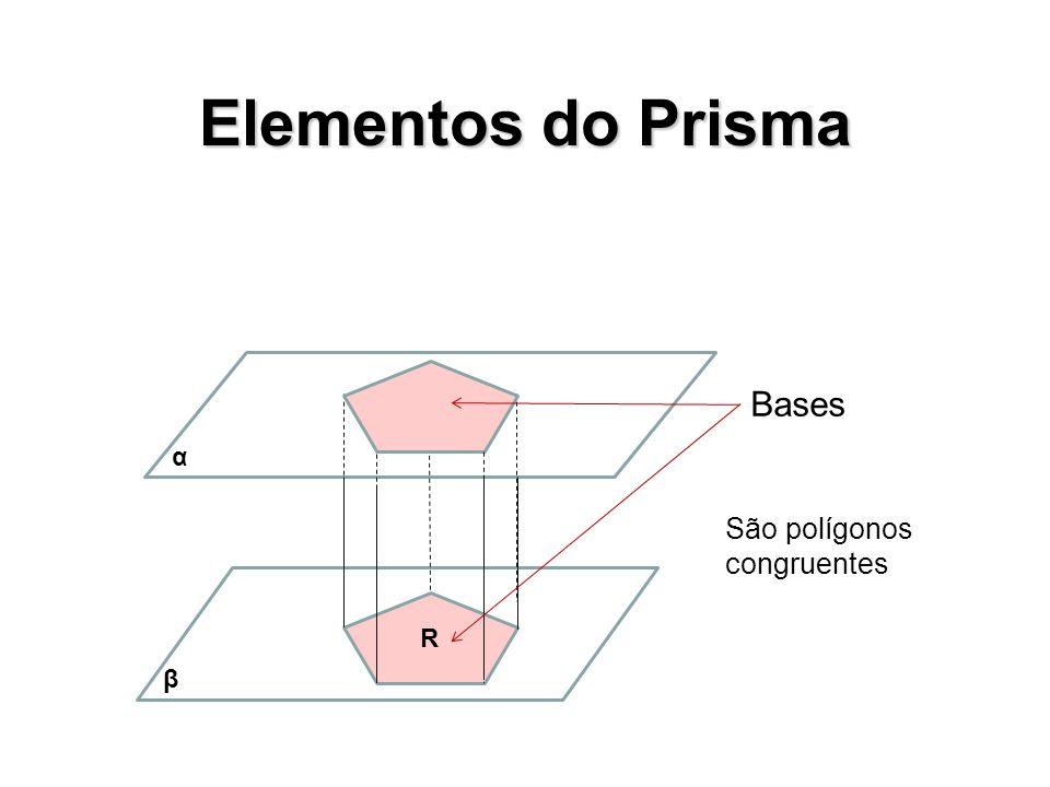 Elementos do Prisma Bases α São polígonos congruentes R β