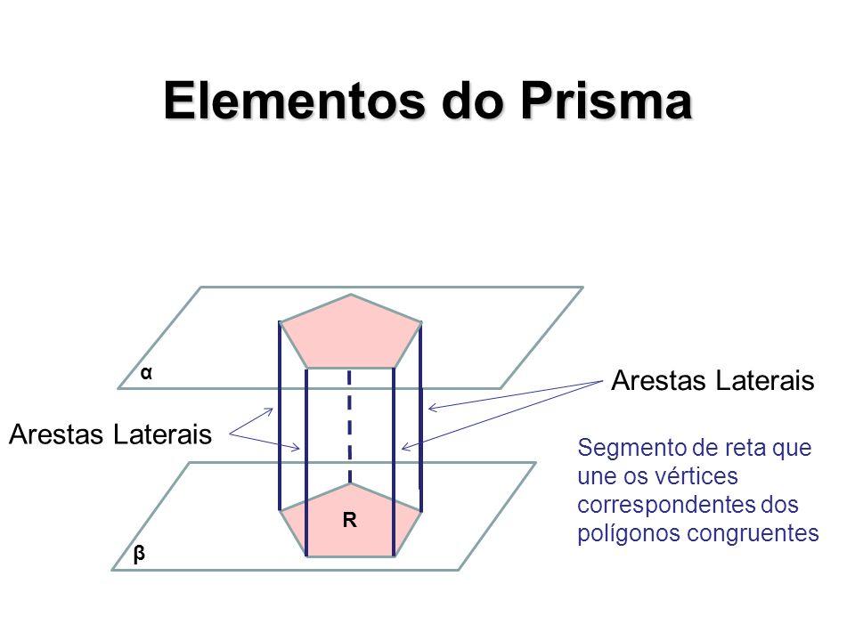 Elementos do Prisma Arestas Laterais Arestas Laterais