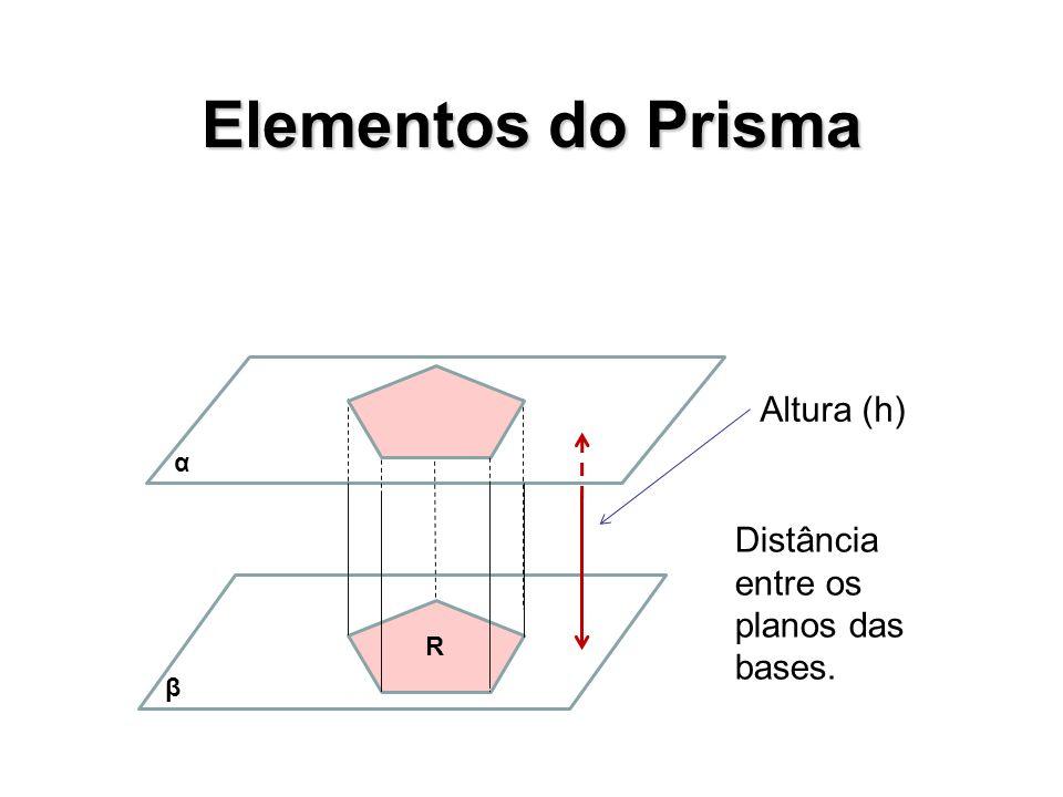 Elementos do Prisma Altura (h) Distância entre os planos das bases. α