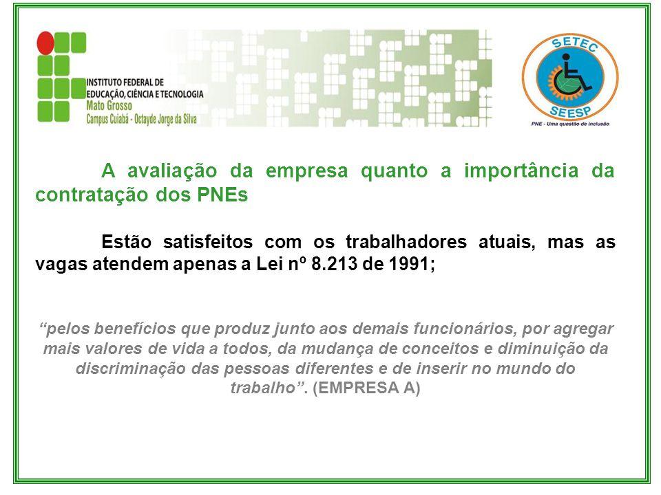 A avaliação da empresa quanto a importância da contratação dos PNEs