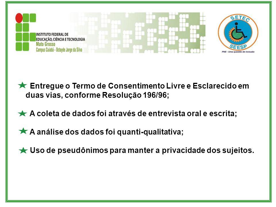 Entregue o Termo de Consentimento Livre e Esclarecido em duas vias, conforme Resolução 196/96;