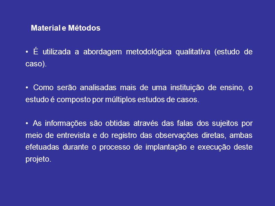 Material e Métodos É utilizada a abordagem metodológica qualitativa (estudo de caso).