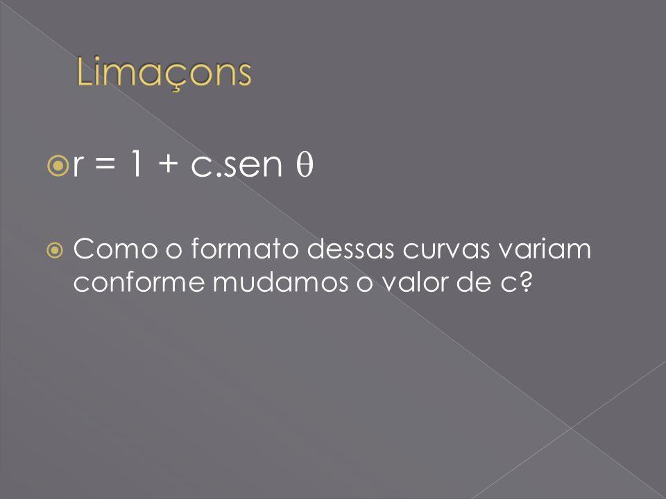 Limaçons r = 1 + c.sen  Como o formato dessas curvas variam conforme mudamos o valor de c