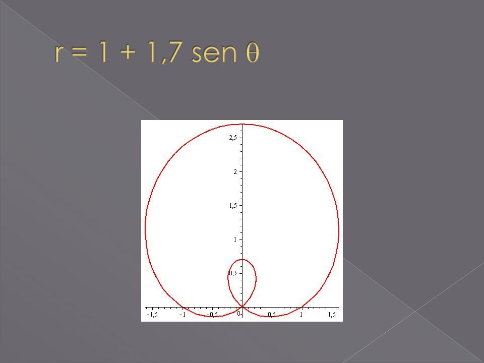 r = 1 + 1,7 sen 