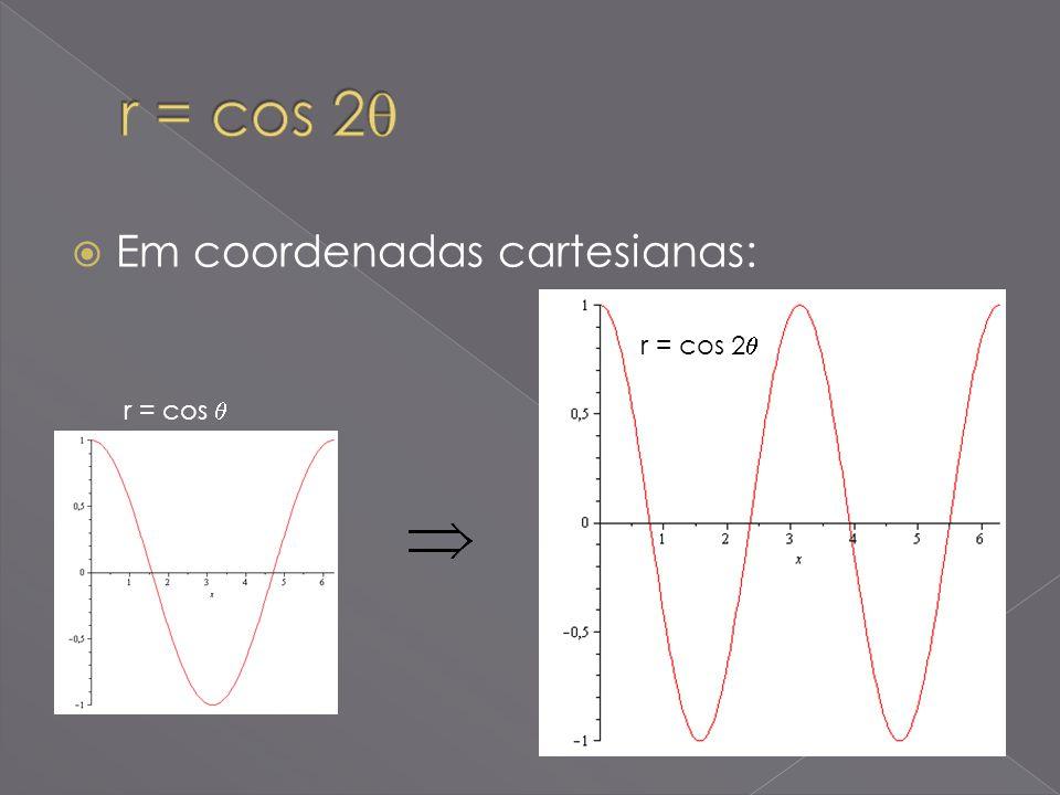 r = cos 2 Em coordenadas cartesianas: r = cos 2 r = cos 