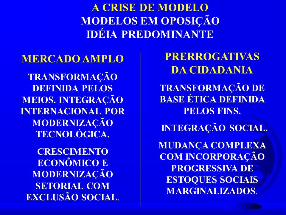 A CRISE DE MODELO MODELOS EM OPOSIÇÃO IDÉIA PREDOMINANTE