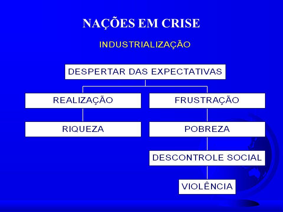 NAÇÕES EM CRISE