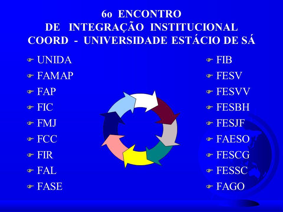 6o ENCONTRO DE INTEGRAÇÃO INSTITUCIONAL COORD - UNIVERSIDADE ESTÁCIO DE SÁ