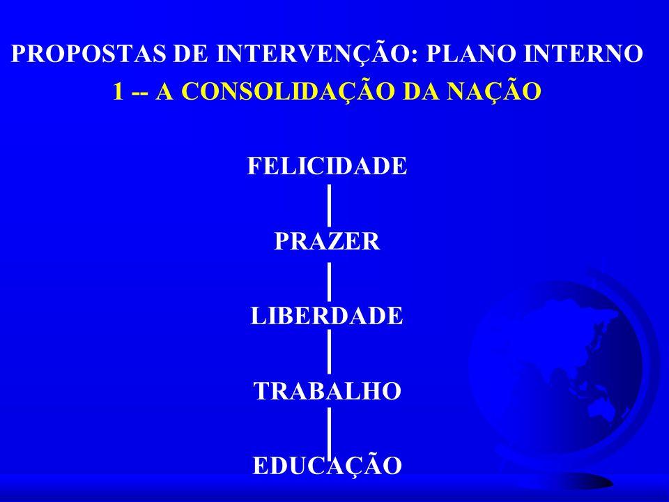 PROPOSTAS DE INTERVENÇÃO: PLANO INTERNO 1 -- A CONSOLIDAÇÃO DA NAÇÃO