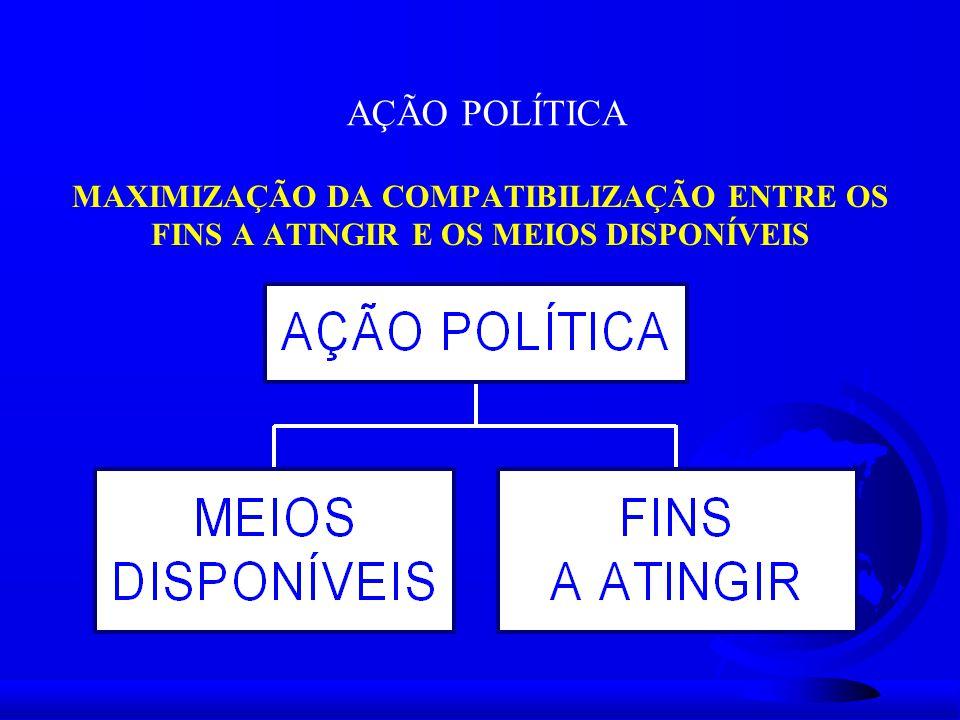 MAXIMIZAÇÃO DA COMPATIBILIZAÇÃO ENTRE OS FINS A ATINGIR E OS MEIOS DISPONÍVEIS