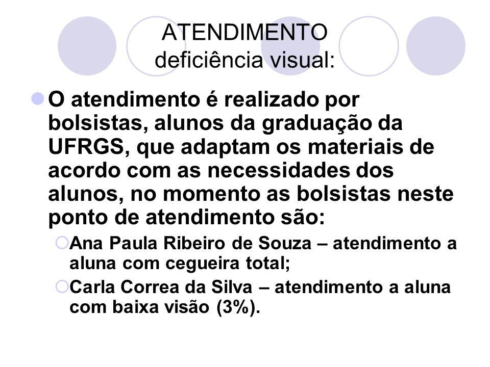ATENDIMENTO deficiência visual: