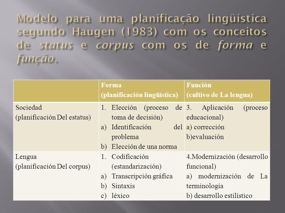 Modelo para uma planificação lingüística segundo Haugen (1983) com os conceitos de status e corpus com os de forma e função.