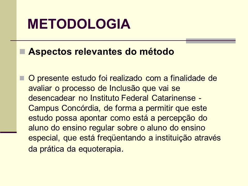METODOLOGIA Aspectos relevantes do método