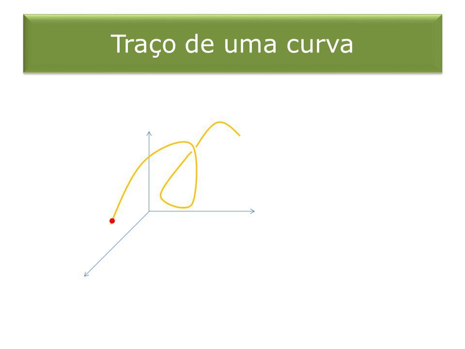 Traço de uma curva