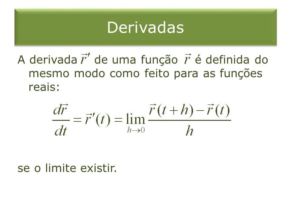 Derivadas A derivada de uma função é definida do mesmo modo como feito para as funções reais: se o limite existir.