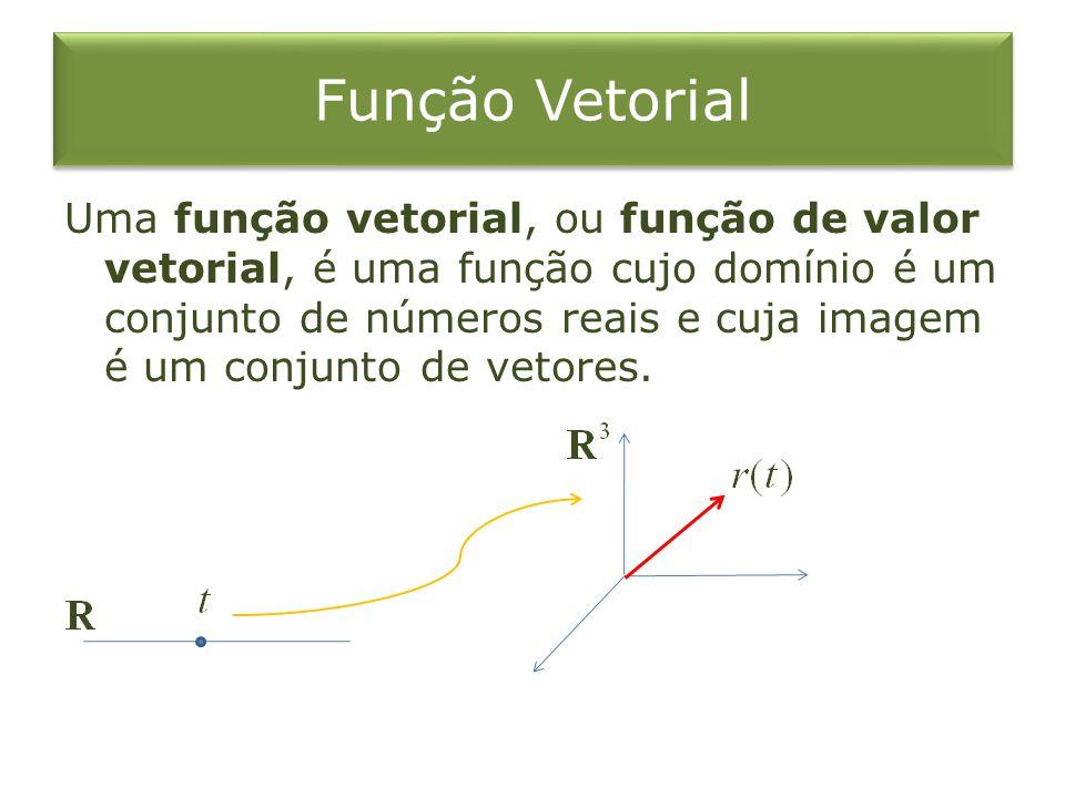 Função Vetorial