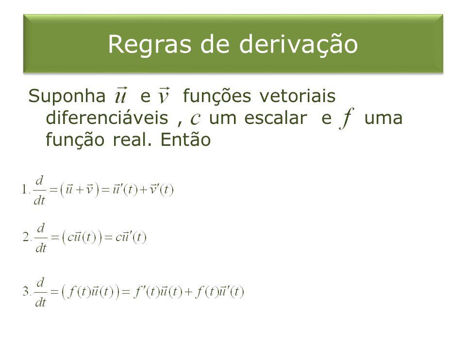 Regras de derivação Suponha e funções vetoriais diferenciáveis , um escalar e uma função real.