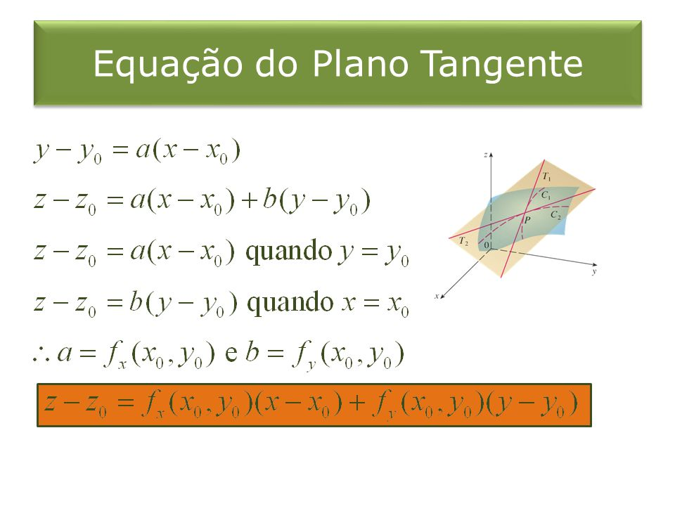 Equação do Plano Tangente