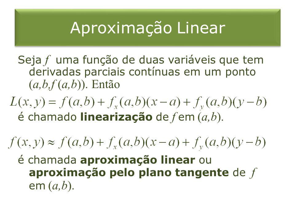 Aproximação Linear