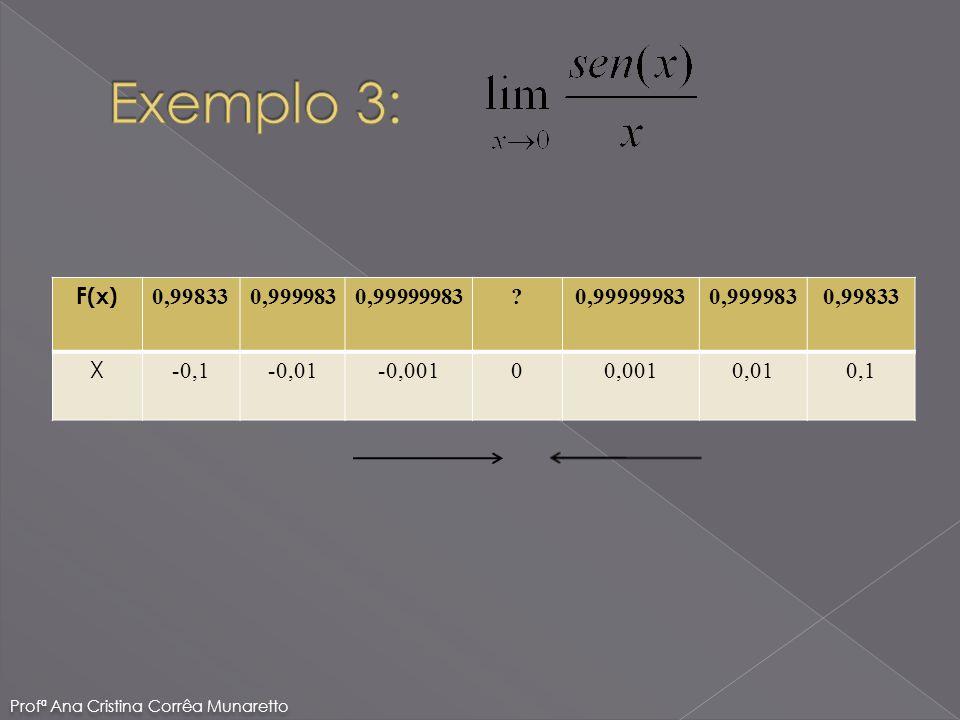 Exemplo 3: F(x) 0,99833. 0,999983. 0,99999983. X. -0,1. -0,01. -0,001. 0,001. 0,01. 0,1.