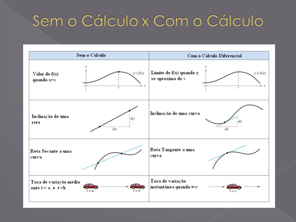 Sem o Cálculo x Com o Cálculo