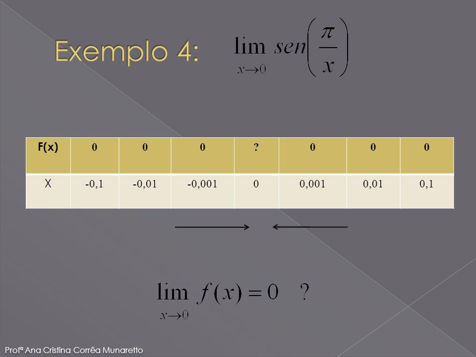 Exemplo 4: F(x) X -0,1 -0,01 -0,001 0,001 0,01 0,1 Profª Ana Cristina Corrêa Munaretto