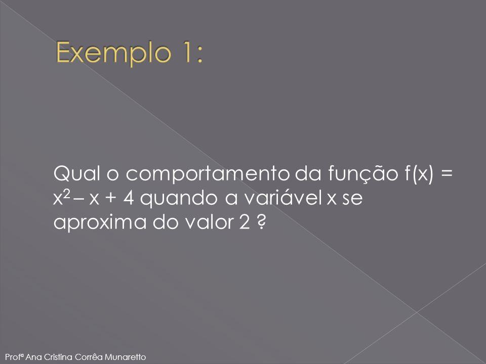 Exemplo 1: Qual o comportamento da função f(x) = x2 – x + 4 quando a variável x se aproxima do valor 2